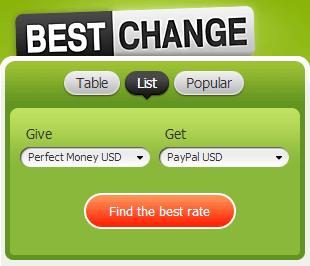 Conoce BestChange, el mejor Intercambiador de Dinero por Internet, 2021